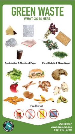 Compostables Green Waste Organics And Food Scraps