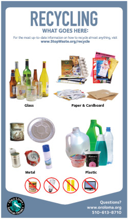 Recycling information for Recycle motor oil containers